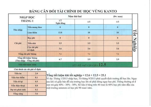 KANTO 1 2